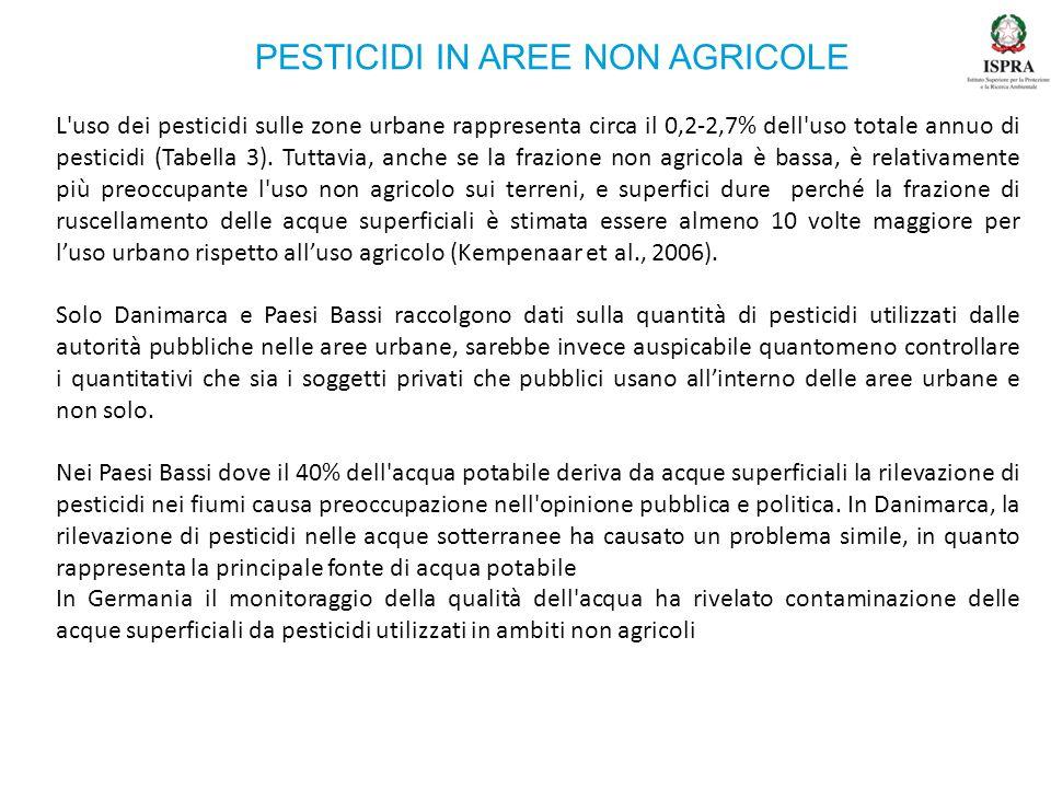 L'uso dei pesticidi sulle zone urbane rappresenta circa il 0,2-2,7% dell'uso totale annuo di pesticidi (Tabella 3). Tuttavia, anche se la frazione non
