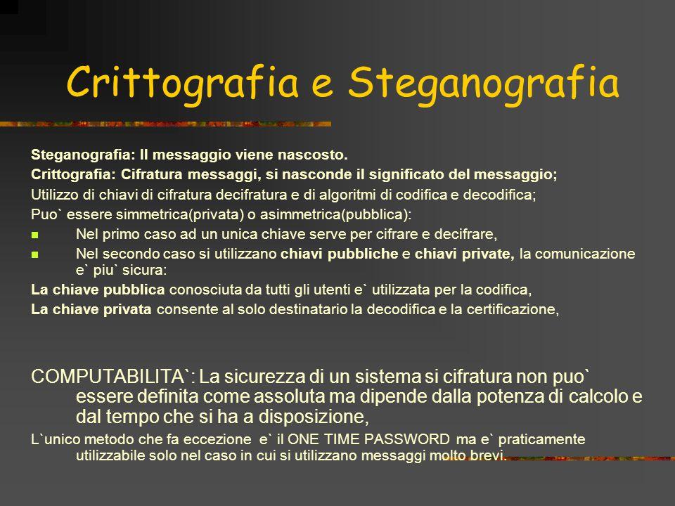 Crittografia e Steganografia Steganografia: Il messaggio viene nascosto.