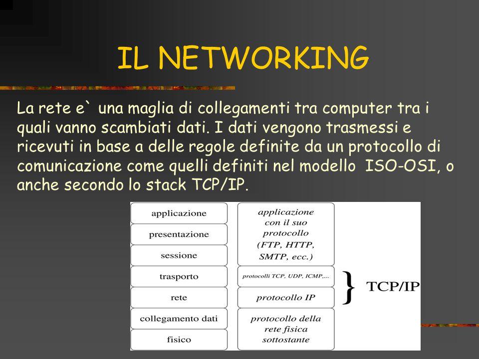IL NETWORKING La rete e` una maglia di collegamenti tra computer tra i quali vanno scambiati dati.