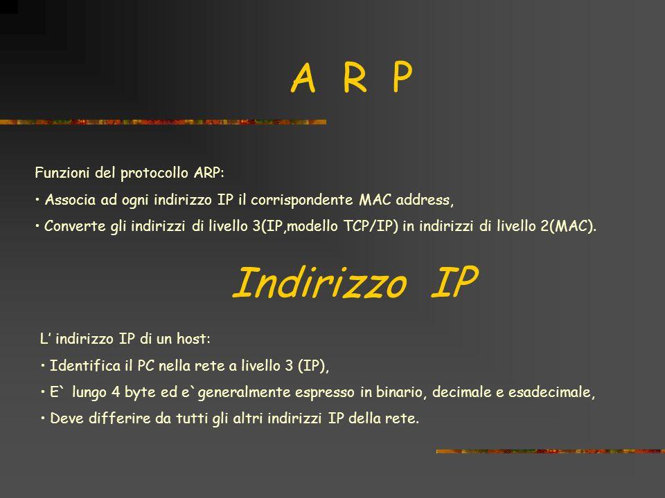 A R P Funzioni del protocollo ARP: Associa ad ogni indirizzo IP il corrispondente MAC address, Converte gli indirizzi di livello 3(IP,modello TCP/IP) in indirizzi di livello 2(MAC).