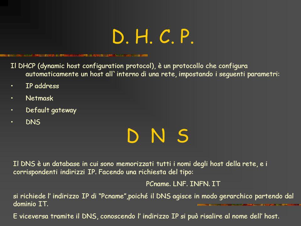 D. H. C. P.