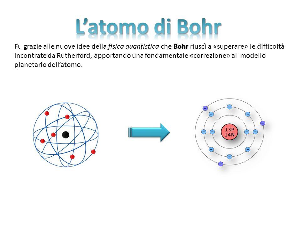 Bohr Fu grazie alle nuove idee della fisica quantistica che Bohr riuscì a «superare» le difficoltà incontrate da Rutherford, apportando una fondamenta