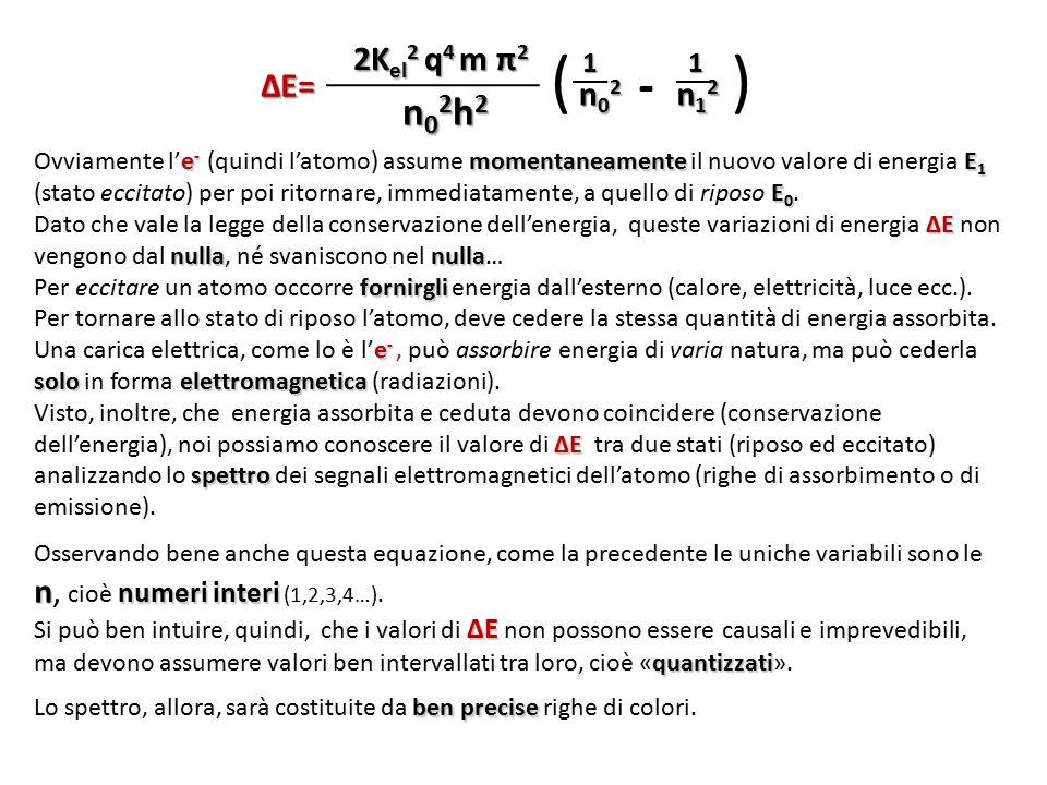 ΔE= 2K el 2 q 4 m π 2 n02h2n02h2n02h2n02h2 n02n02n02n02 n12n12n12n12 1 1 1 1 - () e - momentaneamenteE 1 E 0 Ovviamente l'e - (quindi l'atomo) assume