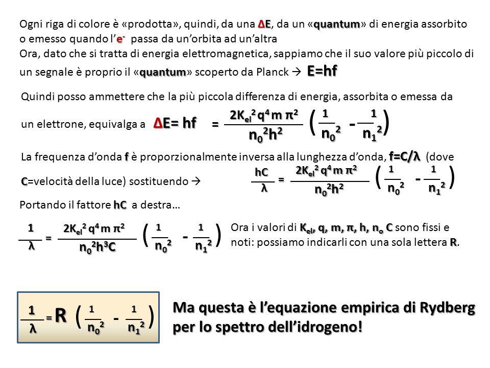 K el, q, m, π, h, n o C R Ora i valori di K el, q, m, π, h, n o C sono fissi e noti: possiamo indicarli con una sola lettera R. f f=C/λ C La frequenza