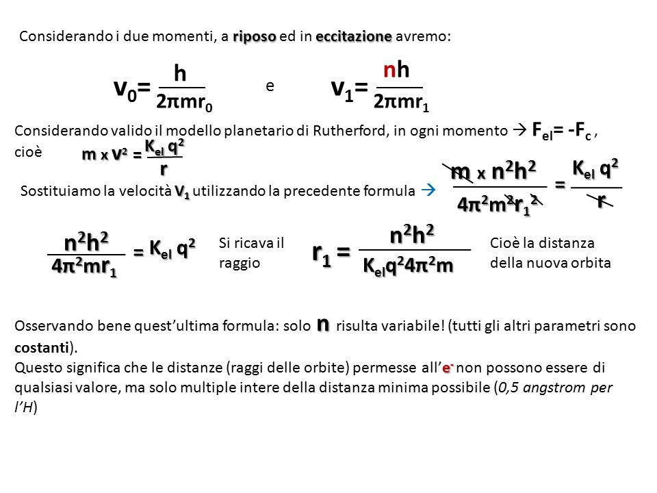 Considerando valido il modello planetario di Rutherford, in ogni momento  F el = -F c, cioè m x v 2 = K el q 2 r v1=v1= 2πmr 1 nhnh v0=v0= 2πmr 0 h r