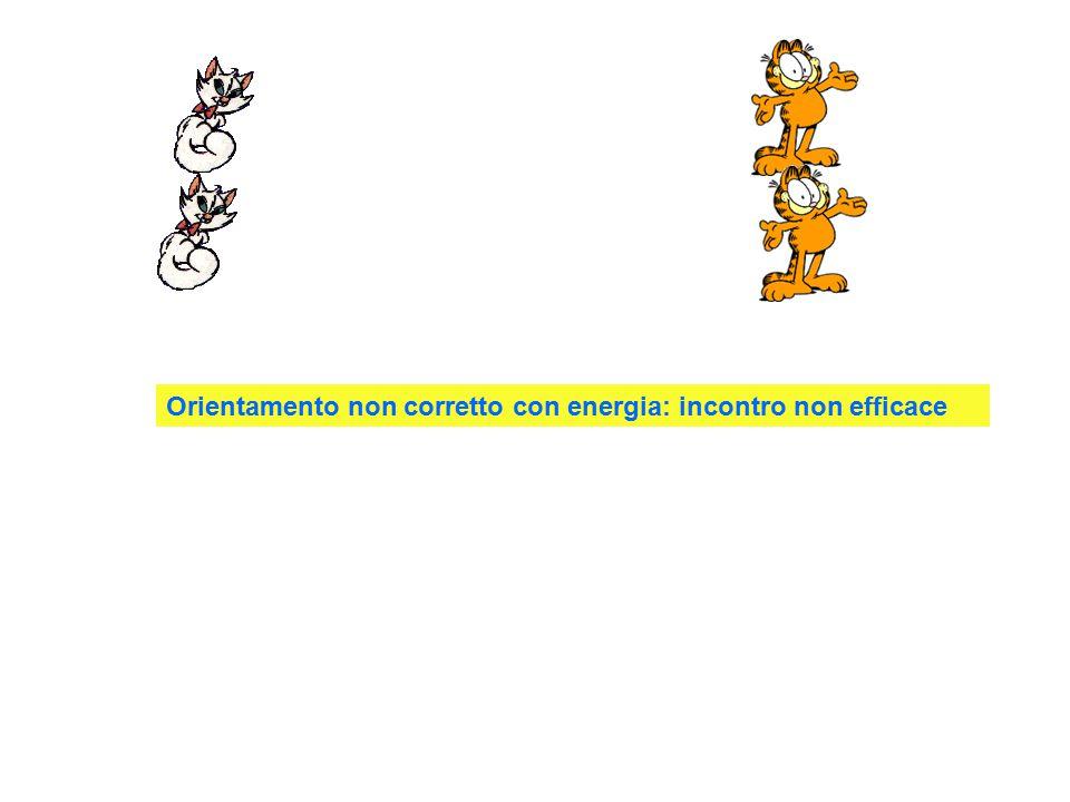 Orientamento non corretto con energia: incontro non efficace