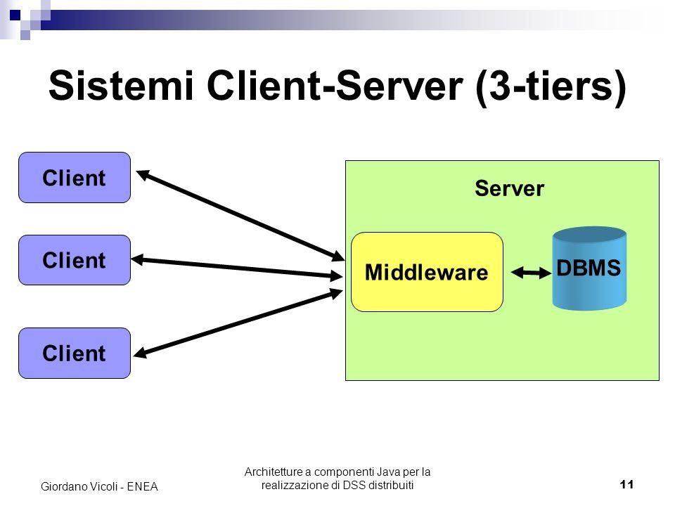 Architetture a componenti Java per la realizzazione di DSS distribuiti11 Giordano Vicoli - ENEA Sistemi Client-Server (3-tiers) DBMS Client Middleware Client Server