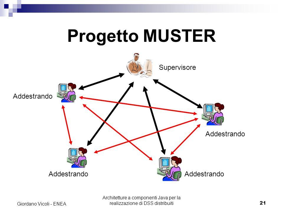 Architetture a componenti Java per la realizzazione di DSS distribuiti21 Giordano Vicoli - ENEA Progetto MUSTER Supervisore Addestrando