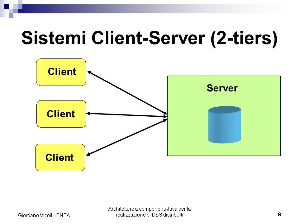 Architetture a componenti Java per la realizzazione di DSS distribuiti8 Giordano Vicoli - ENEA Sistemi Client-Server (2-tiers) Server Client