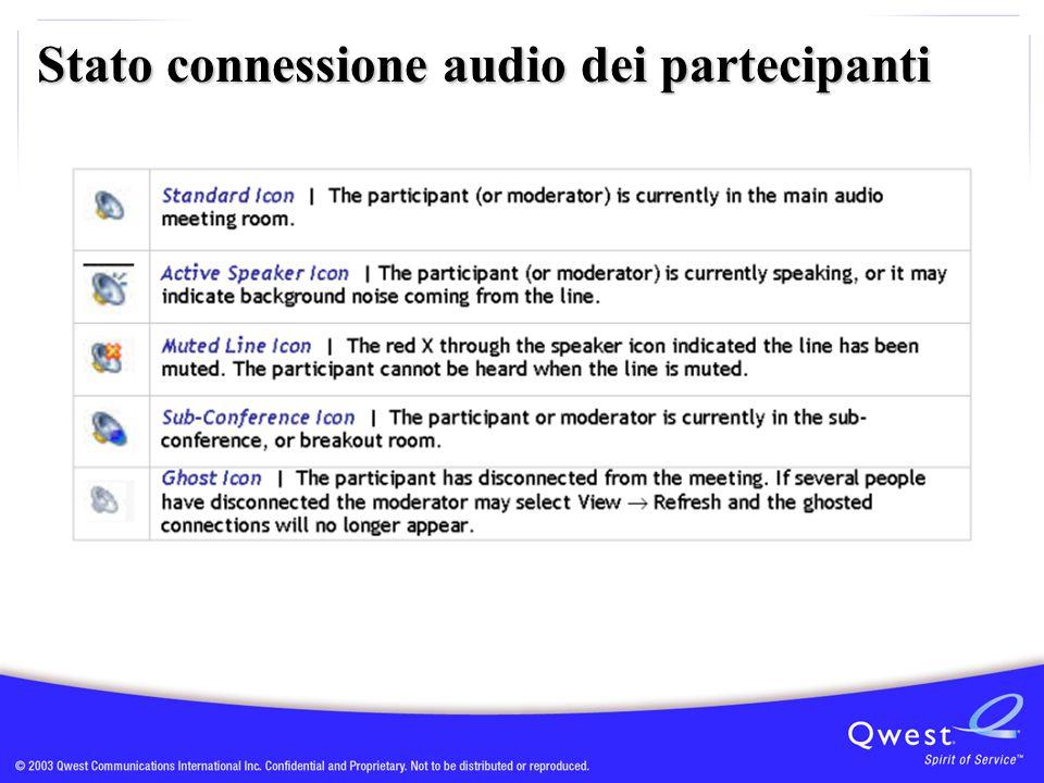 Stato connessione audio dei partecipanti