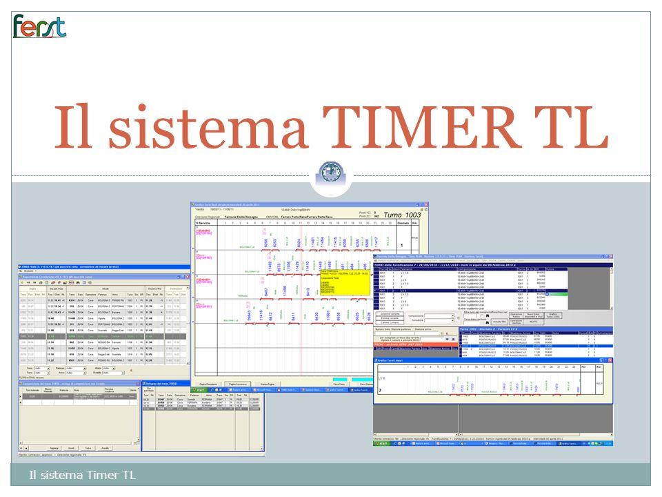 32 Future realizzazioni Il sistema Timer TL Timer Hodie STM (gestione operativa dei treni merci) Turandot (ottimizzatore dei turni del materiale rotabile)