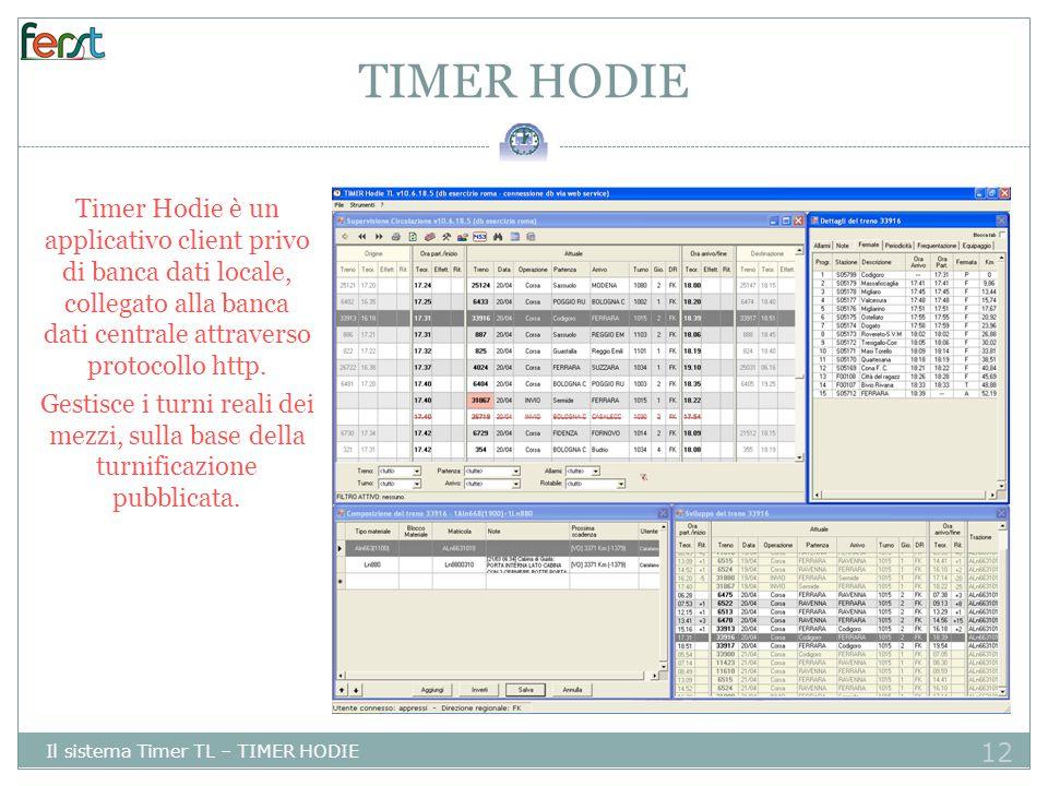 12 TIMER HODIE Il sistema Timer TL – TIMER HODIE Timer Hodie è un applicativo client privo di banca dati locale, collegato alla banca dati centrale attraverso protocollo http.