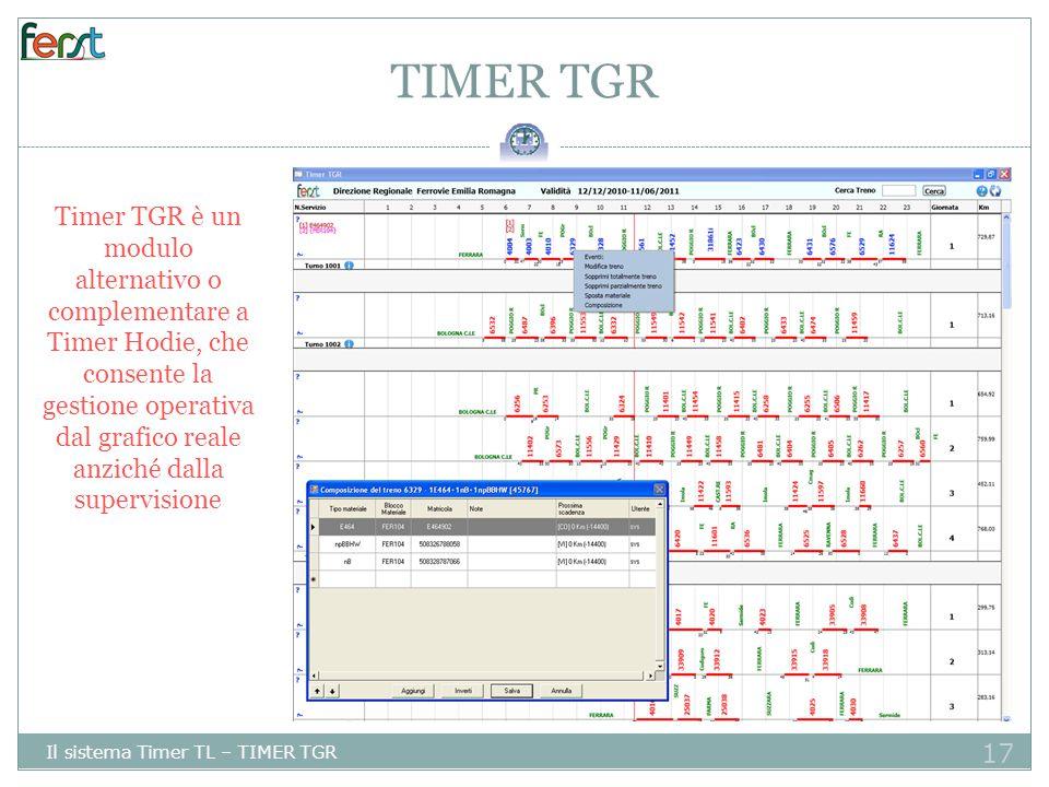 17 TIMER TGR Il sistema Timer TL – TIMER TGR Timer TGR è un modulo alternativo o complementare a Timer Hodie, che consente la gestione operativa dal grafico reale anziché dalla supervisione