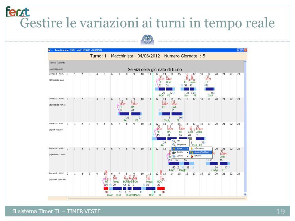 19 Gestire le variazioni ai turni in tempo reale Il sistema Timer TL – TIMER VESTE