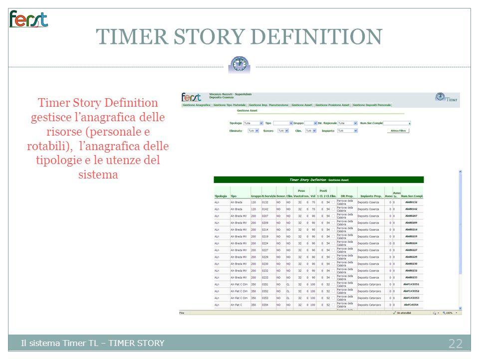 22 TIMER STORY DEFINITION Il sistema Timer TL – TIMER STORY Timer Story Definition gestisce l'anagrafica delle risorse (personale e rotabili), l'anagrafica delle tipologie e le utenze del sistema