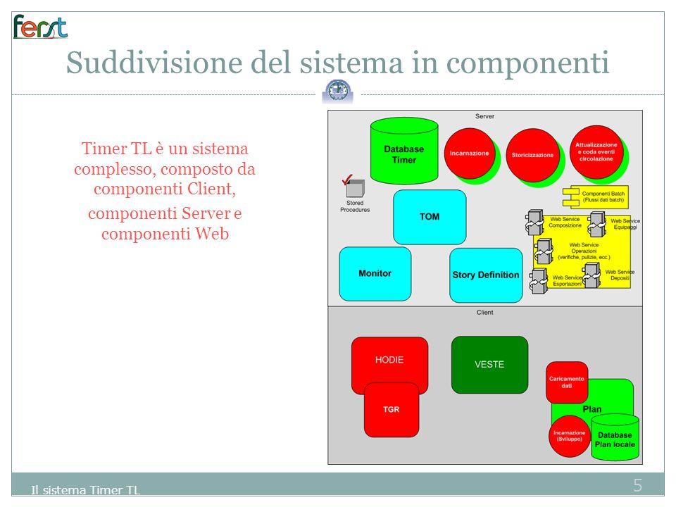 5 Suddivisione del sistema in componenti Il sistema Timer TL Timer TL è un sistema complesso, composto da componenti Client, componenti Server e componenti Web