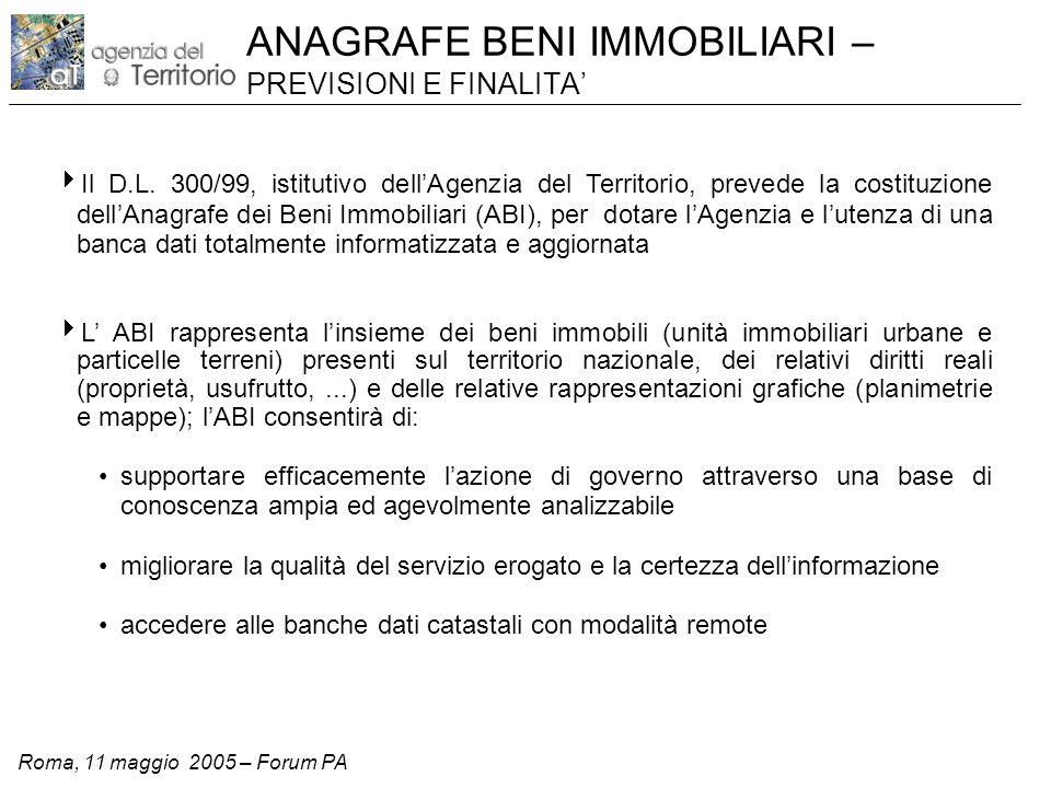 Roma, 11 maggio 2005 – Forum PA ANAGRAFE BENI IMMOBILIARI - STRUTTURA LOGICA INFORMAZIONI BANCA DATI DESCRITTIVA BANCA DATI GRAFICA BD Censuaria (Non probatorietà soggetti) BD Pubblicità Immobiliare (Probatorietà soggetti) Note antecedenti e succesive alla meccanizza zione Oggetti dei diritti Soggetti titolari dei diritti -Identificazione degli oggetti -Generalità dei soggetti -Dati estimativi - censuari -Identificazione degli oggetti -Generalità dei soggetti -Dati estimativi - censuari BD PlanimetricaBD Cartografica Planimetrie U.I.U.