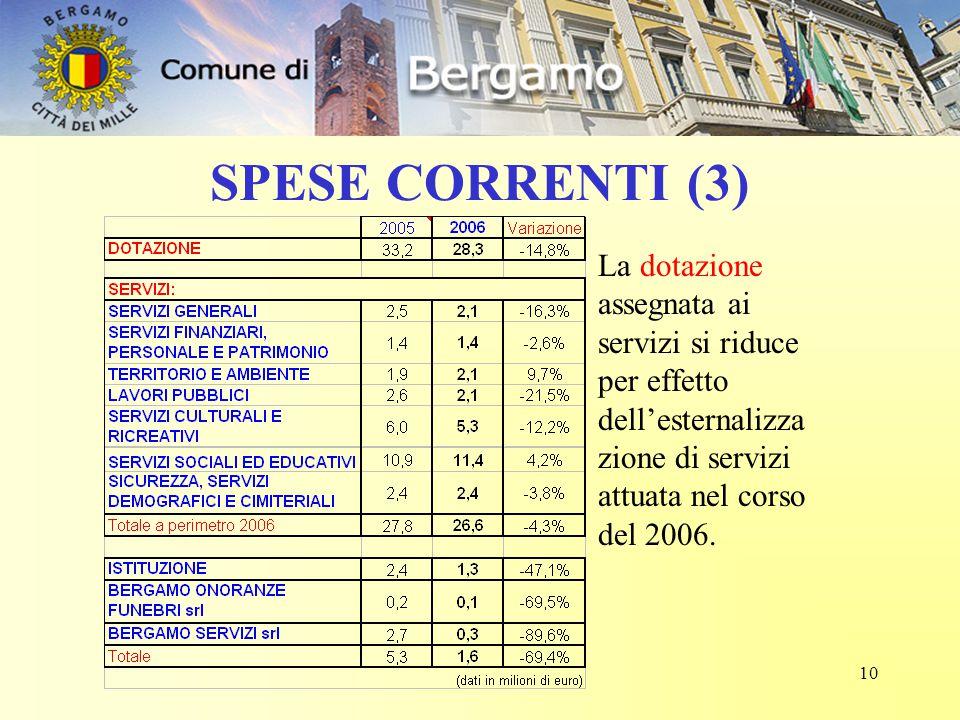 10 SPESE CORRENTI (3) La dotazione assegnata ai servizi si riduce per effetto dell'esternalizza zione di servizi attuata nel corso del 2006.