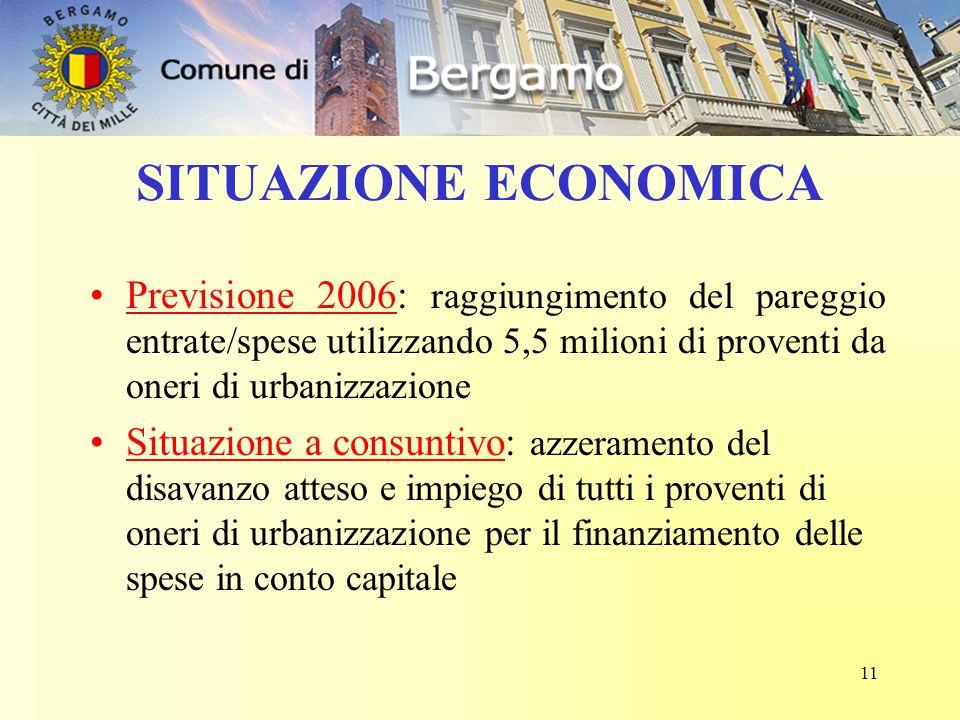11 SITUAZIONE ECONOMICA Previsione 2006: raggiungimento del pareggio entrate/spese utilizzando 5,5 milioni di proventi da oneri di urbanizzazione Situ