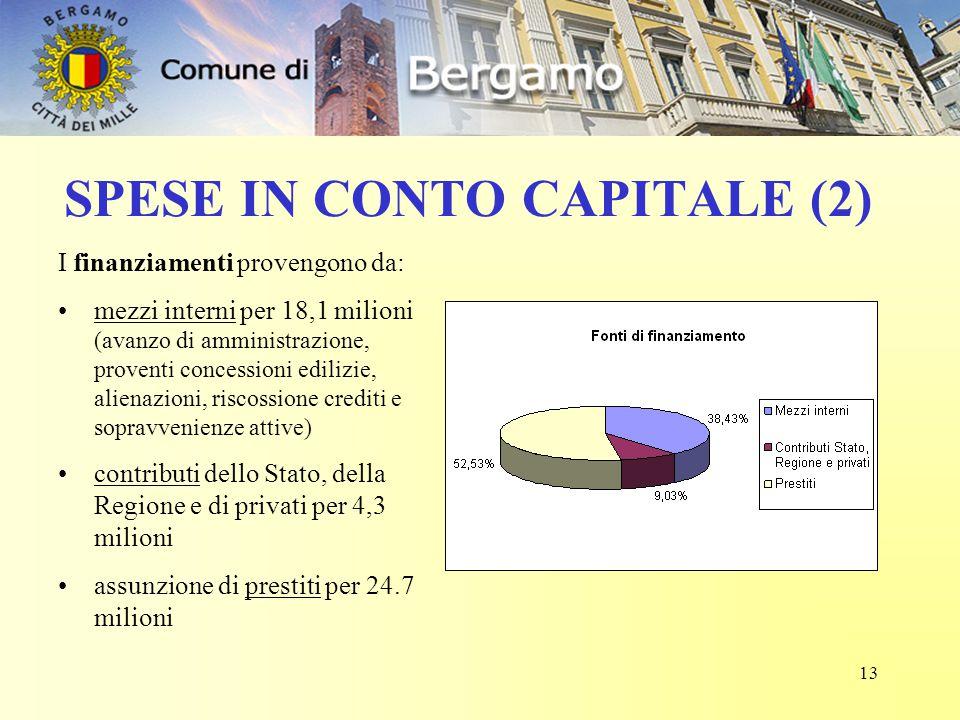 13 SPESE IN CONTO CAPITALE (2) I finanziamenti provengono da: mezzi interni per 18,1 milioni (avanzo di amministrazione, proventi concessioni edilizie, alienazioni, riscossione crediti e sopravvenienze attive) contributi dello Stato, della Regione e di privati per 4,3 milioni assunzione di prestiti per 24.7 milioni
