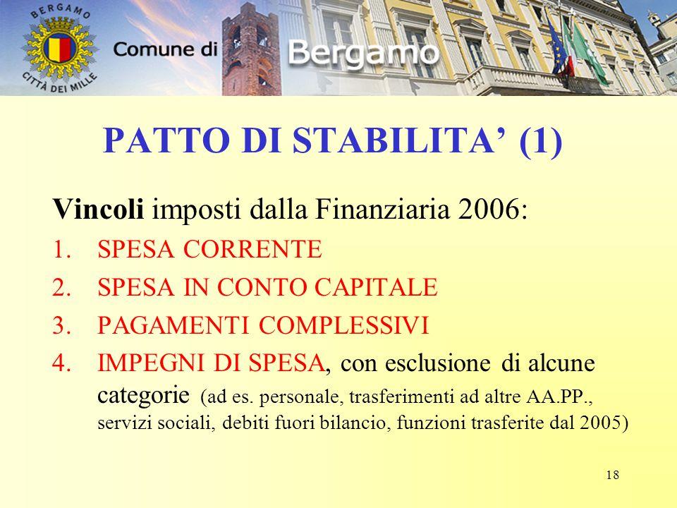 18 PATTO DI STABILITA' (1) Vincoli imposti dalla Finanziaria 2006: 1.SPESA CORRENTE 2.SPESA IN CONTO CAPITALE 3.PAGAMENTI COMPLESSIVI 4.IMPEGNI DI SPE