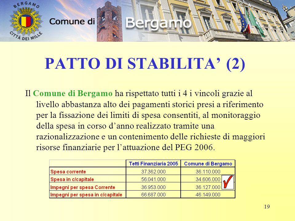 19 PATTO DI STABILITA' (2) Il Comune di Bergamo ha rispettato tutti i 4 i vincoli grazie al livello abbastanza alto dei pagamenti storici presi a riferimento per la fissazione dei limiti di spesa consentiti, al monitoraggio della spesa in corso d'anno realizzato tramite una razionalizzazione e un contenimento delle richieste di maggiori risorse finanziarie per l'attuazione del PEG 2006.