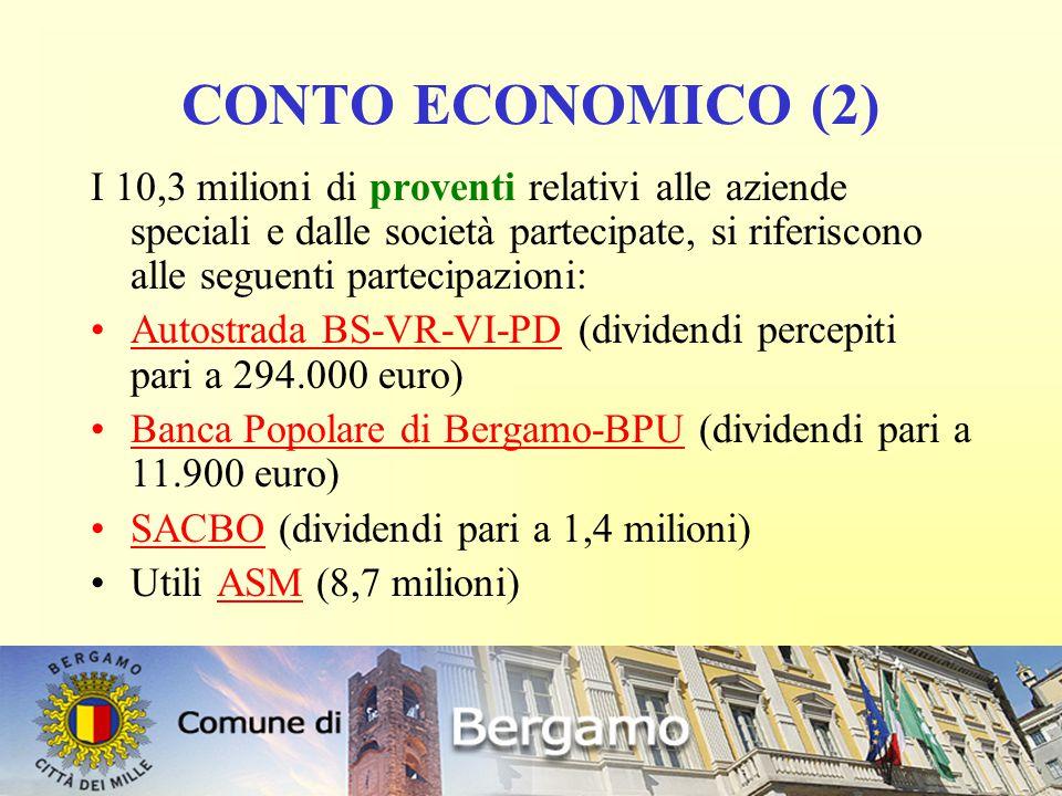 22 CONTO ECONOMICO (2) I 10,3 milioni di proventi relativi alle aziende speciali e dalle società partecipate, si riferiscono alle seguenti partecipazioni: Autostrada BS-VR-VI-PD (dividendi percepiti pari a 294.000 euro) Banca Popolare di Bergamo-BPU (dividendi pari a 11.900 euro) SACBO (dividendi pari a 1,4 milioni) Utili ASM (8,7 milioni)