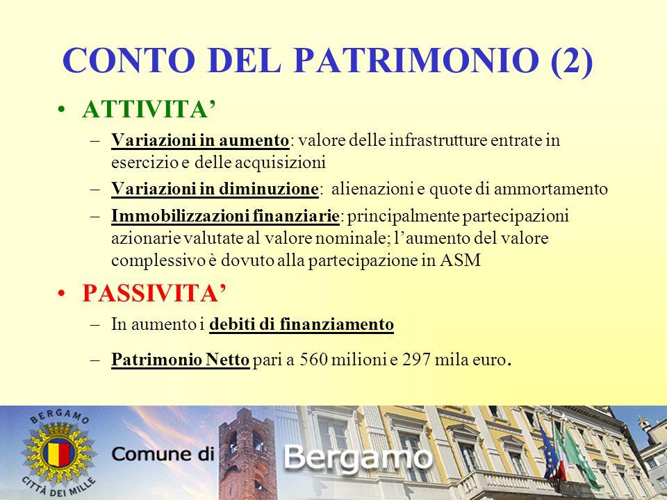 24 CONTO DEL PATRIMONIO (2) ATTIVITA' –Variazioni in aumento: valore delle infrastrutture entrate in esercizio e delle acquisizioni –Variazioni in dim
