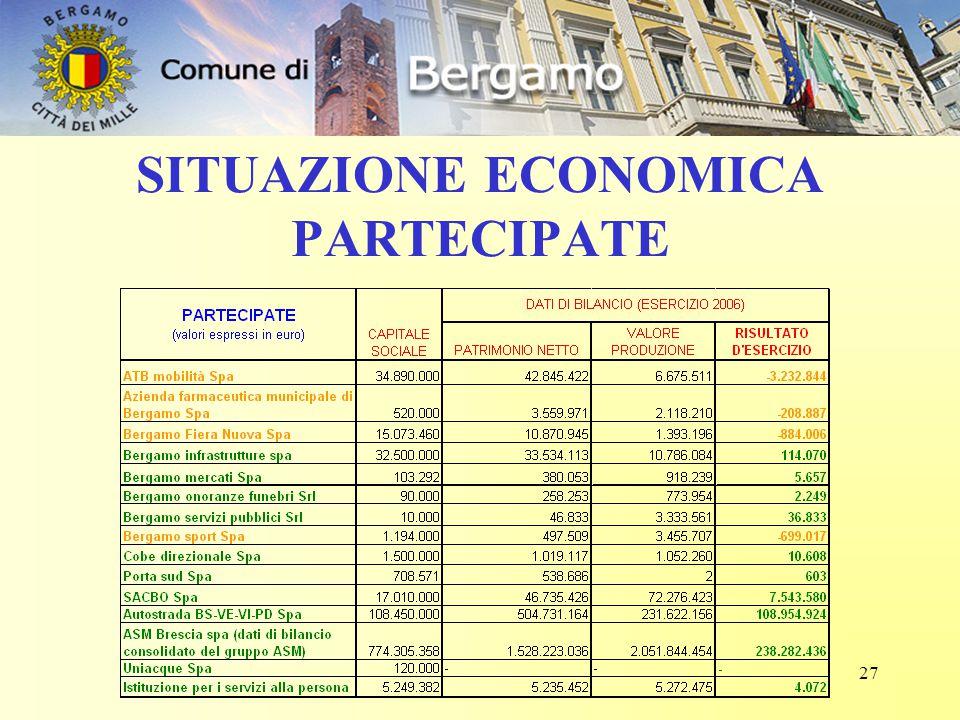 27 SITUAZIONE ECONOMICA PARTECIPATE