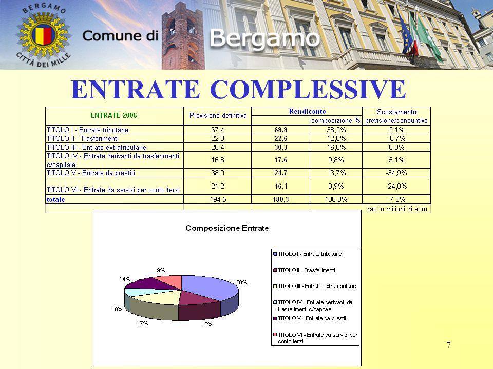 18 PATTO DI STABILITA' (1) Vincoli imposti dalla Finanziaria 2006: 1.SPESA CORRENTE 2.SPESA IN CONTO CAPITALE 3.PAGAMENTI COMPLESSIVI 4.IMPEGNI DI SPESA, con esclusione di alcune categorie (ad es.