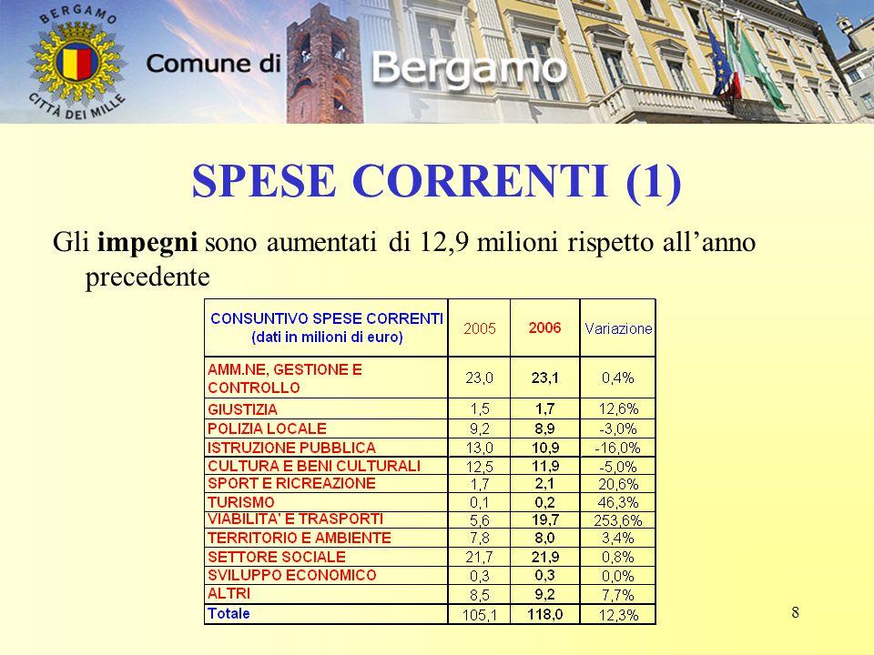 8 SPESE CORRENTI (1) Gli impegni sono aumentati di 12,9 milioni rispetto all'anno precedente