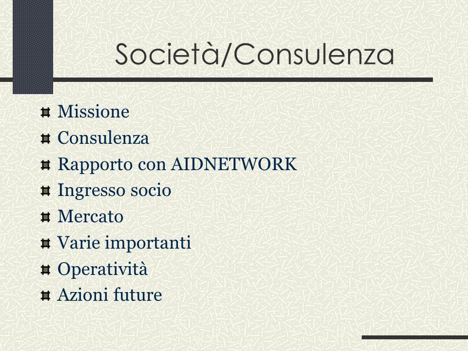Società/Consulenza Missione Consulenza Rapporto con AIDNETWORK Ingresso socio Mercato Varie importanti Operatività Azioni future