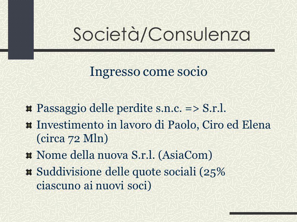 Società/Consulenza Ingresso come socio Passaggio delle perdite s.n.c.
