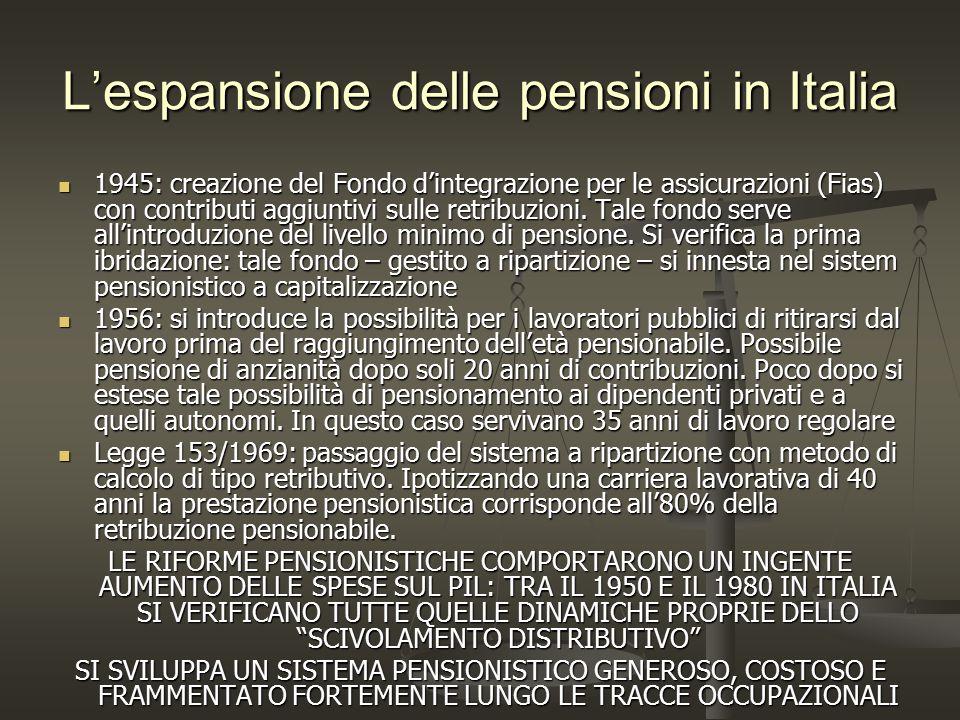 L'espansione delle pensioni in Italia 1945: creazione del Fondo d'integrazione per le assicurazioni (Fias) con contributi aggiuntivi sulle retribuzion