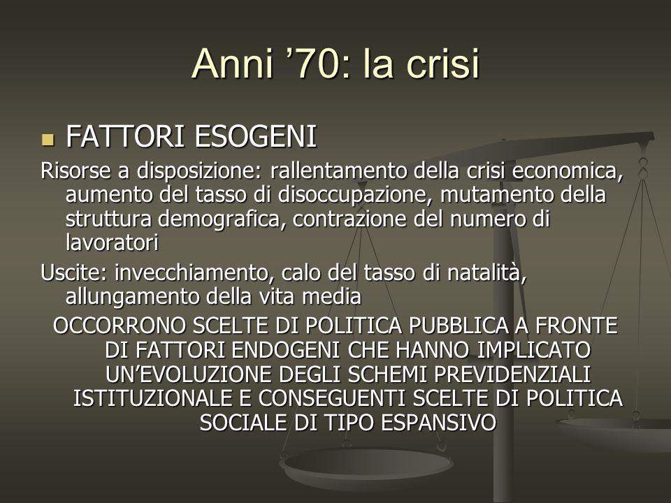 Anni '70: la crisi FATTORI ESOGENI FATTORI ESOGENI Risorse a disposizione: rallentamento della crisi economica, aumento del tasso di disoccupazione, m