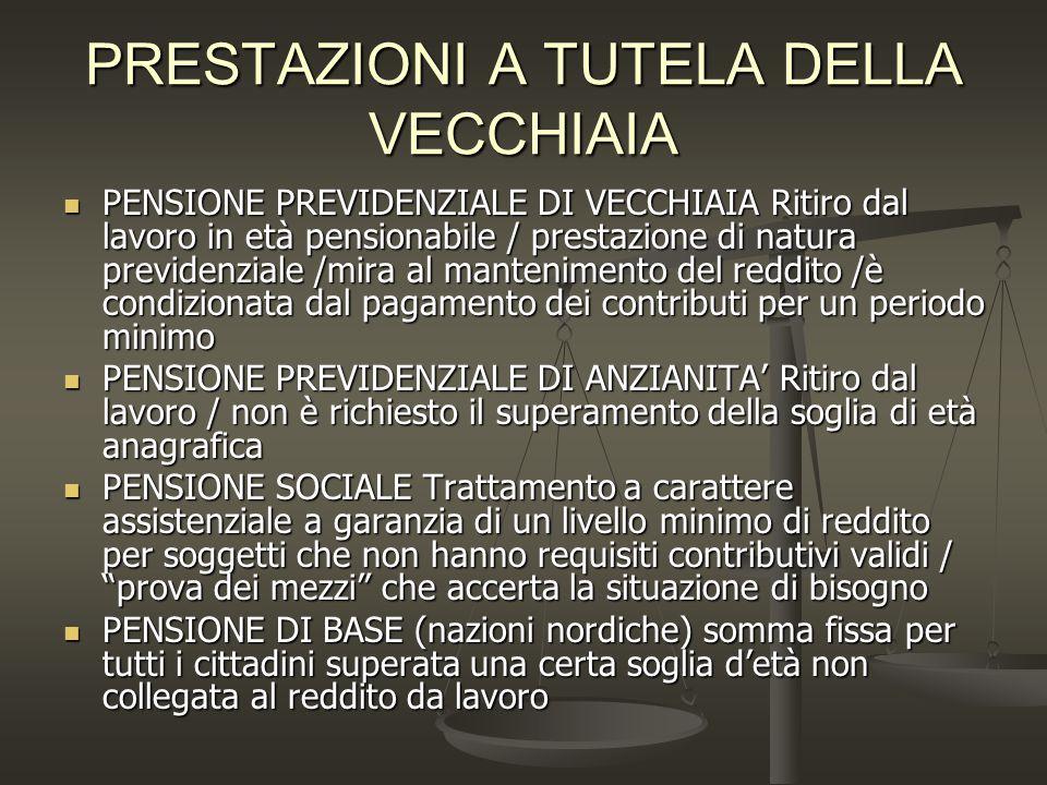 SISTEMA PENSIONISTICO COMPLESSO DI REGOLE E ISTITUZIONI PREPOSTE AD EROGARE PRESTAZIONI VITALIZIE IN DENARO AL TERMINE DELLA CARRIERA LAVORATIVA A GARANZIA ECONOMICA NEL PERIODO DI QUIESCENZA (A CAPITALIZZAZIONE/A RIPARTIZIONE) COMPLESSO DI REGOLE E ISTITUZIONI PREPOSTE AD EROGARE PRESTAZIONI VITALIZIE IN DENARO AL TERMINE DELLA CARRIERA LAVORATIVA A GARANZIA ECONOMICA NEL PERIODO DI QUIESCENZA (A CAPITALIZZAZIONE/A RIPARTIZIONE) NEI SISTEMI PENSIONISTICI EUROPEI ATTORI DI TALE SISTEM SONO IL SISTEMA PUBBLICO E QUELLO PRIVATO.
