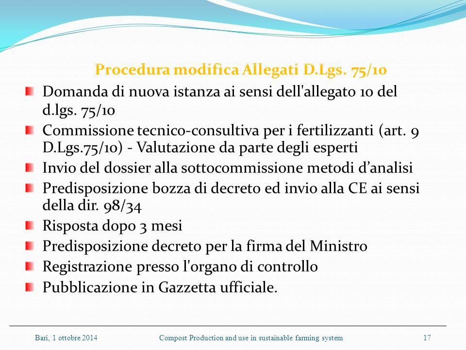Procedura modifica Allegati D.Lgs. 75/10 Domanda di nuova istanza ai sensi dell'allegato 10 del d.lgs. 75/10 Commissione tecnico-consultiva per i fert