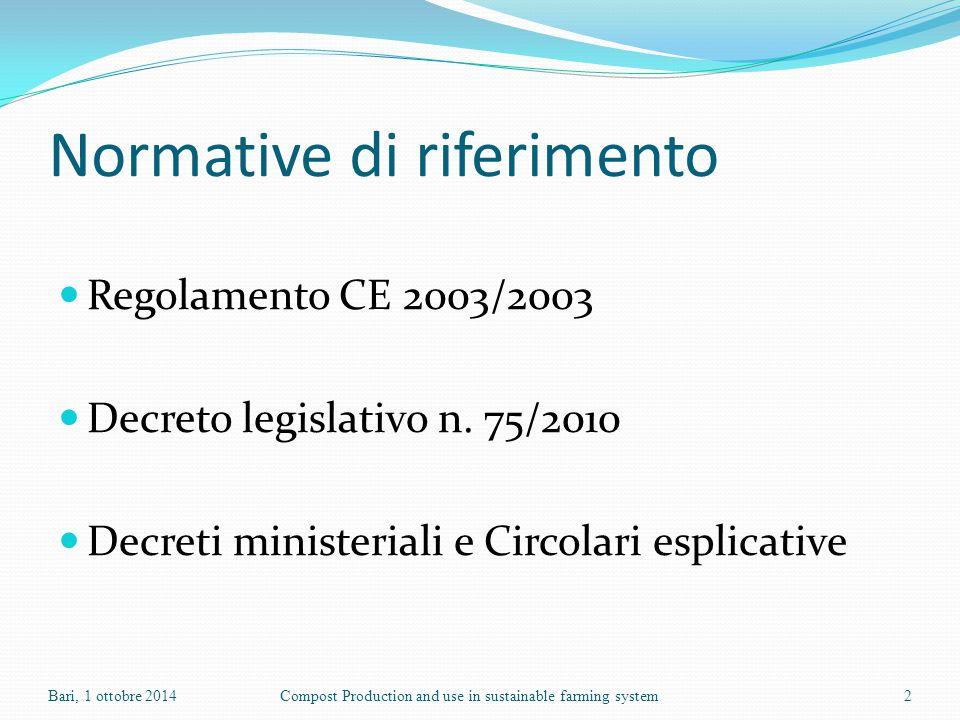 Normative di riferimento Regolamento CE 2003/2003 Decreto legislativo n. 75/2010 Decreti ministeriali e Circolari esplicative Bari, 1 ottobre 2014Comp