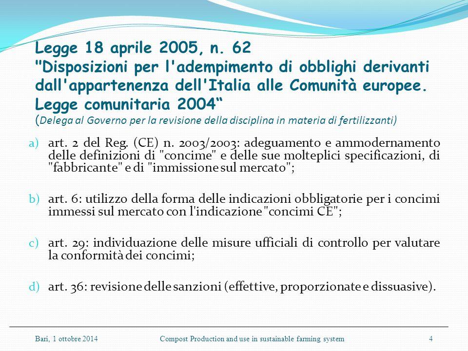Adeguamento della normativa nazionale in materia di fertilizzanti al Reg.