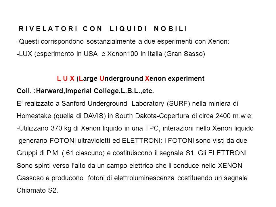 R I V E L A T O R I C O N L I Q U I D I N O B I L I -Questi corrispondono sostanzialmente a due esperimenti con Xenon: -LUX (esperimento in USA e Xenon100 in Italia (Gran Sasso) L U X (Large Underground Xenon experiment Coll.