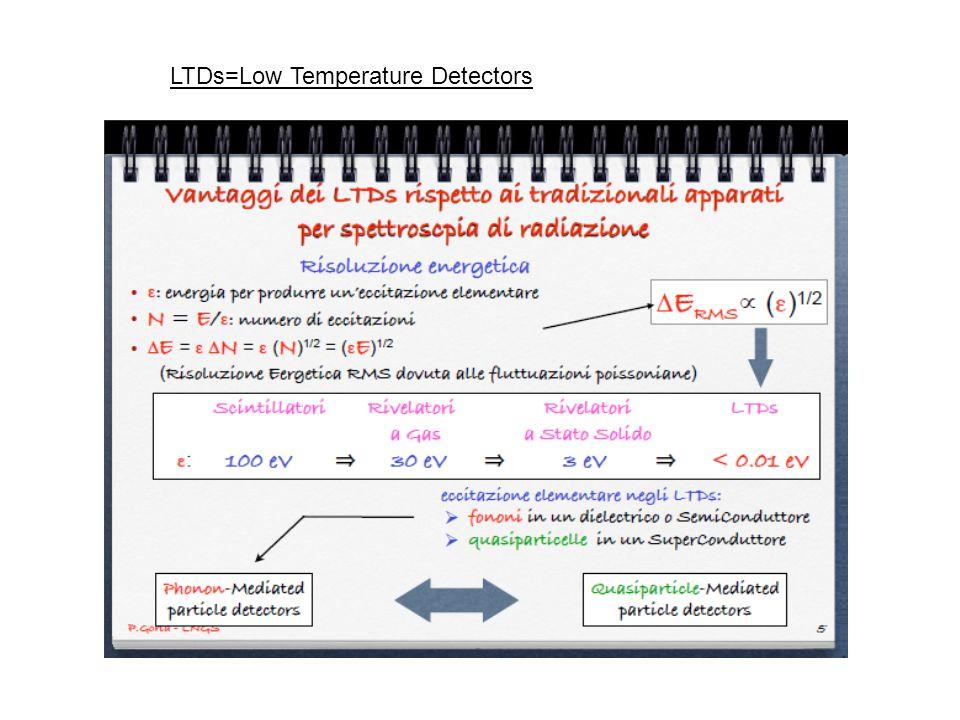 LTDs=Low Temperature Detectors
