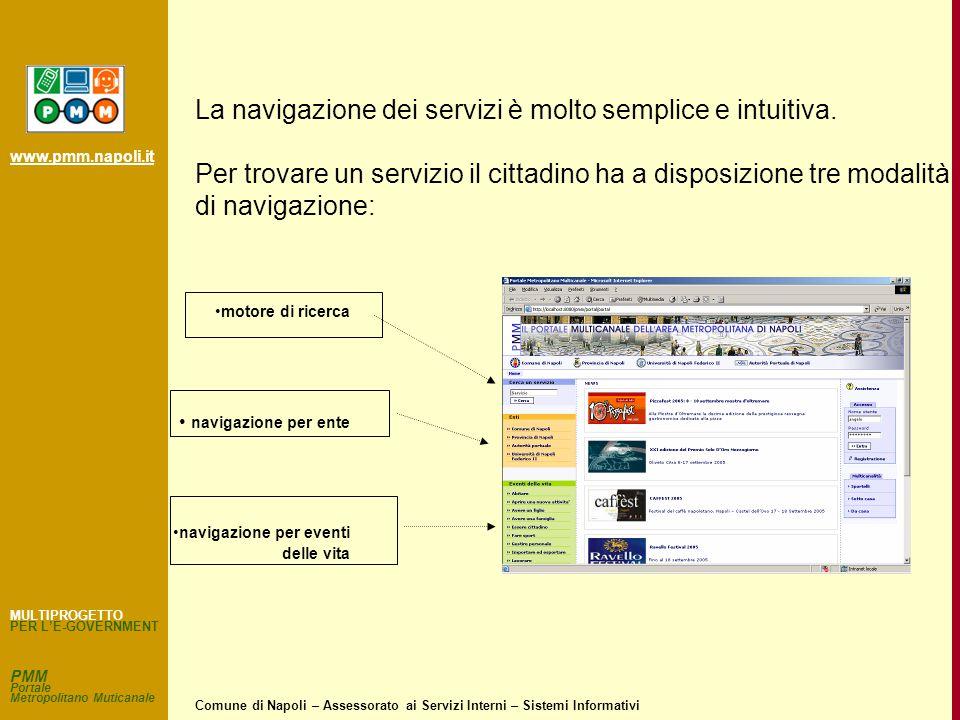 motore di ricerca navigazione per ente navigazione per eventi delle vita La navigazione dei servizi è molto semplice e intuitiva.