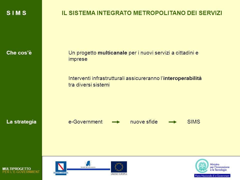 Un progetto multicanale per i nuovi servizi a cittadini e imprese Interventi infrastrutturali assicureranno l'interoperabilità tra diversi sistemi SIMSe-Governmentnuove sfide IL SISTEMA INTEGRATO METROPOLITANO DEI SERVIZI Che cos'è MULTIPROGETTO PER L'E-GOVERNMENT La strategia S I M S
