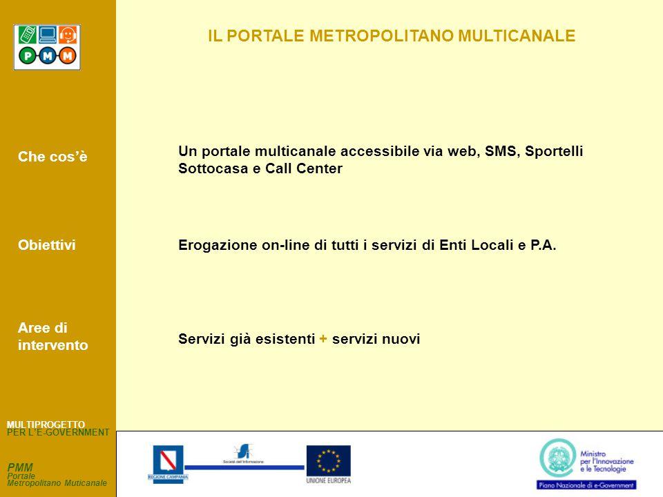 Un portale multicanale accessibile via web, SMS, Sportelli Sottocasa e Call Center Servizi già esistenti + servizi nuovi Erogazione on-line di tutti i servizi di Enti Locali e P.A.