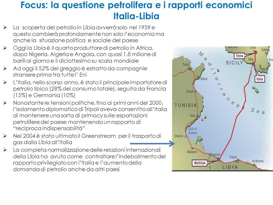 Focus: la questione petrolifera e i rapporti economici Italia-Libia  La scoperta del petrolio in Libia avverrà solo nel 1959 e questo cambierà profondamente non solo l'economia ma anche la situazione politica e sociale del paese  Oggi la Libia è il quarto produttore di petrolio in Africa, dopo Nigeria, Algeria e Angola, con quasi 1,8 milione di barili al giorno e il diciottesimo su scala mondiale  Ad oggi il 52% del greggio è estratto da compagnie straniere prima tra tutte l' Eni  L'Italia, nello scorso anno, è stato il principale importatore di petrolio libico (28% del consumo totale), seguita da Francia (15%) e Germania (10%)  Nonostante le tensioni politiche, fino ai primi anni del 2000, l'isolamento diplomatico di Tripoli aveva consentito all'Italia di mantenere una sorta di primacy sulle esportazioni petrolifere del paese mantenendo un rapporto di reciproca indispensabilità  Nel 2004 è stato ultimato il Greenstream per il trasporto di gas dalla Libia all'Italia  La completa normalizzazione delle relazioni internazionali della Libia ha avuto come contraltare l'indebolimento del rapporto privilegiato con l'Italia e l'aumento della domanda di petrolio anche da altri paesi