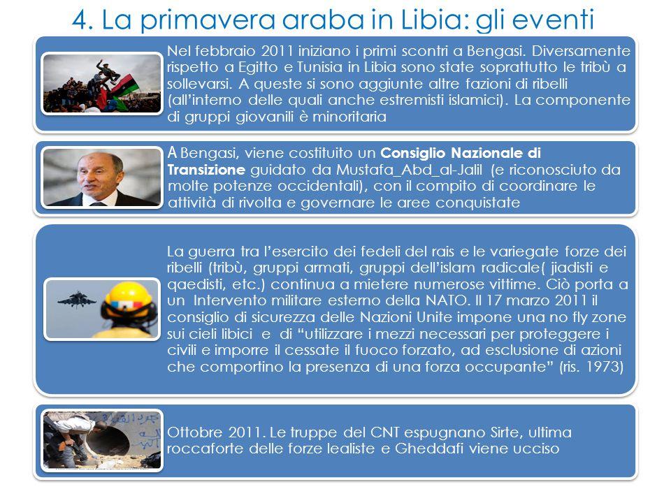 4.La primavera araba in Libia: gli eventi Nel febbraio 2011 iniziano i primi scontri a Bengasi.