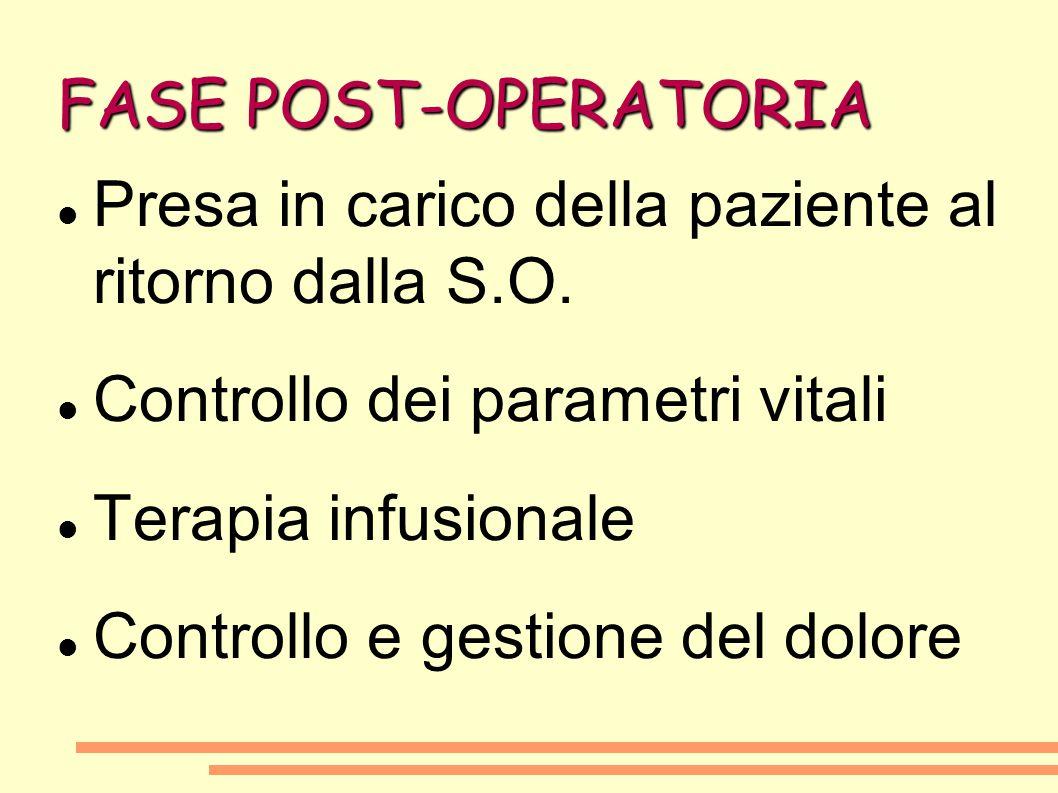 FASE POST-OPERATORIA Presa in carico della paziente al ritorno dalla S.O. Controllo dei parametri vitali Terapia infusionale Controllo e gestione del