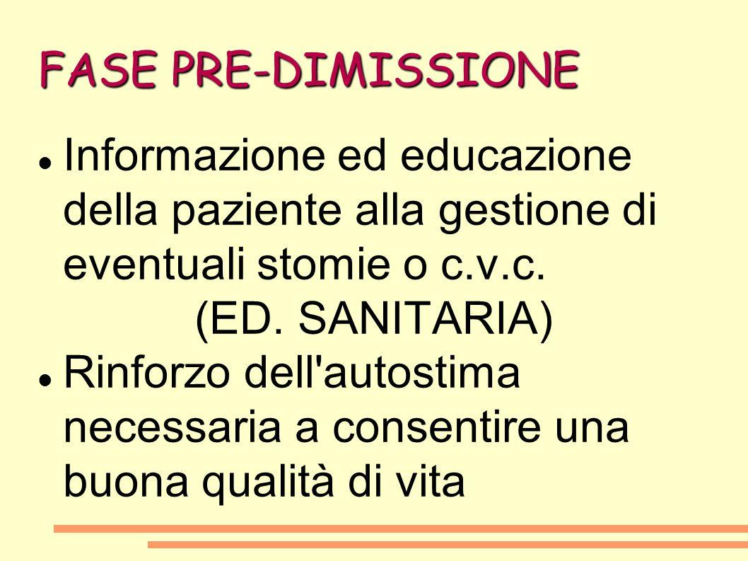 FASE PRE-DIMISSIONE Informazione ed educazione della paziente alla gestione di eventuali stomie o c.v.c. (ED. SANITARIA) Rinforzo dell'autostima neces