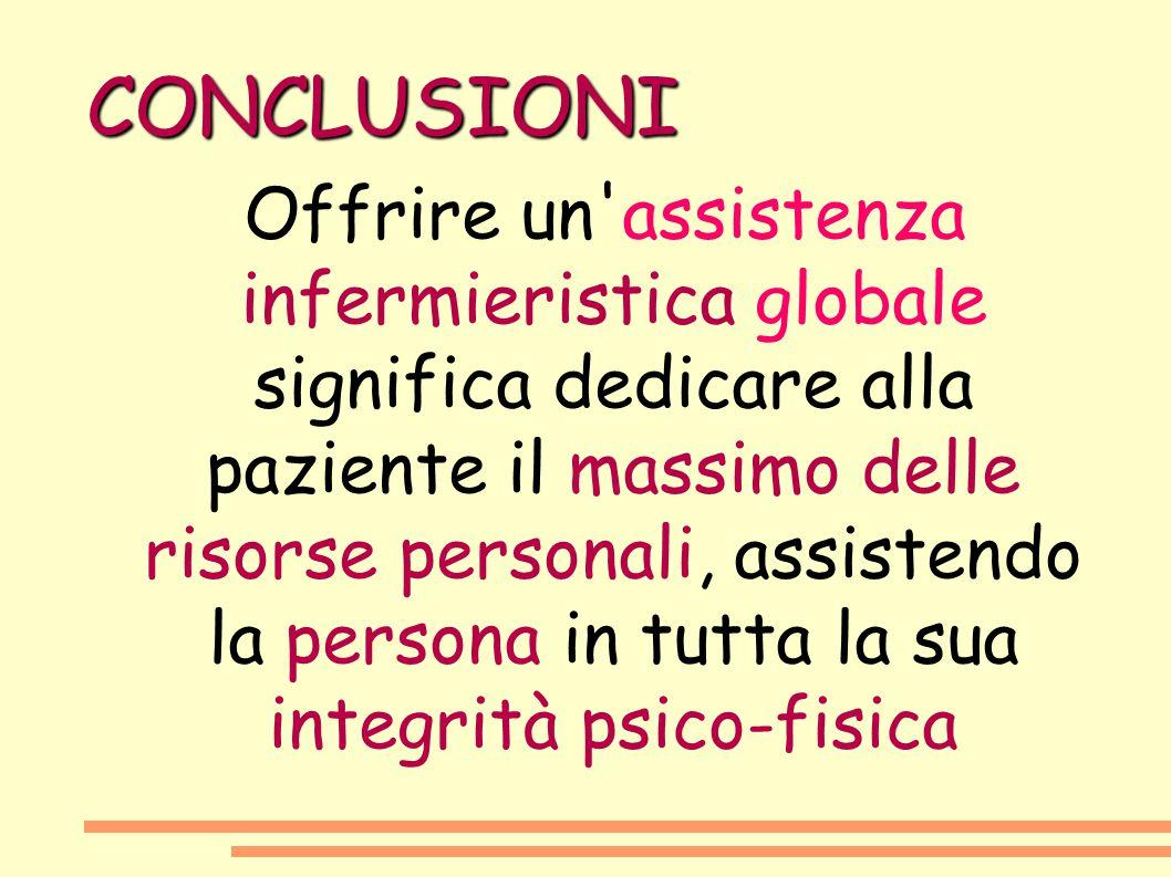 CONCLUSIONI Offrire un'assistenza infermieristica globale significa dedicare alla paziente il massimo delle risorse personali, assistendo la persona i