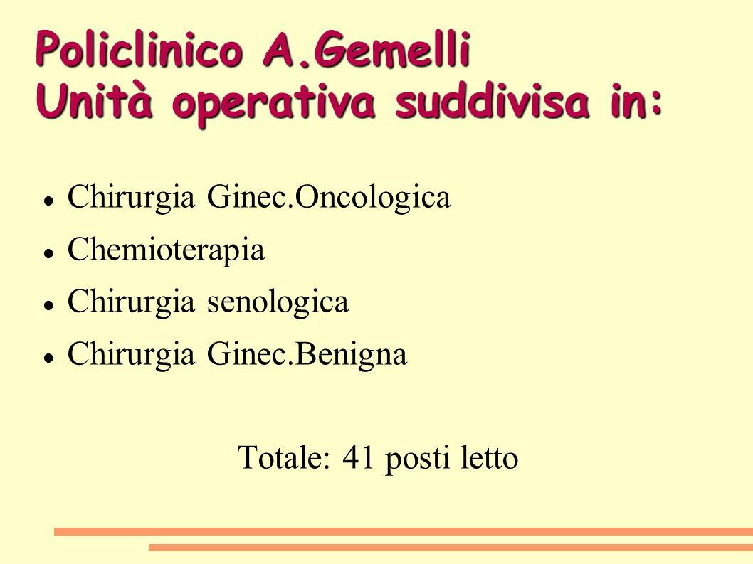 Policlinico A.Gemelli Unità operativa suddivisa in: Chirurgia Ginec.Oncologica Chemioterapia Chirurgia senologica Chirurgia Ginec.Benigna Totale: 41 p